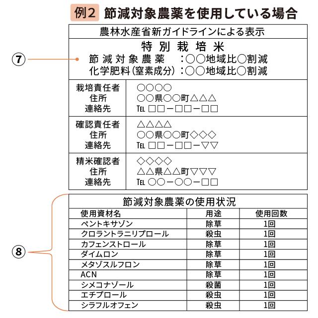 特別栽培米ラベル例2