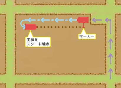 イラスト田植え機のスタート手順